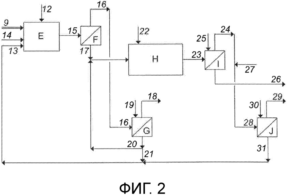 Способ обработки использованного промывочного раствора в процессе извлечения лигнина