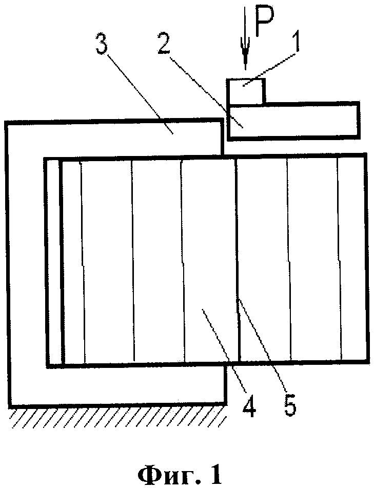 Способ скалывания древесины вдоль волокон
