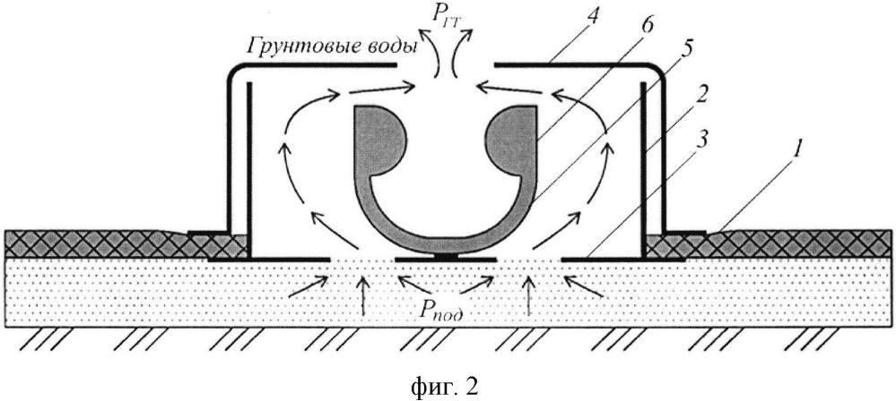 Способ дренирования геокомпозитных матов