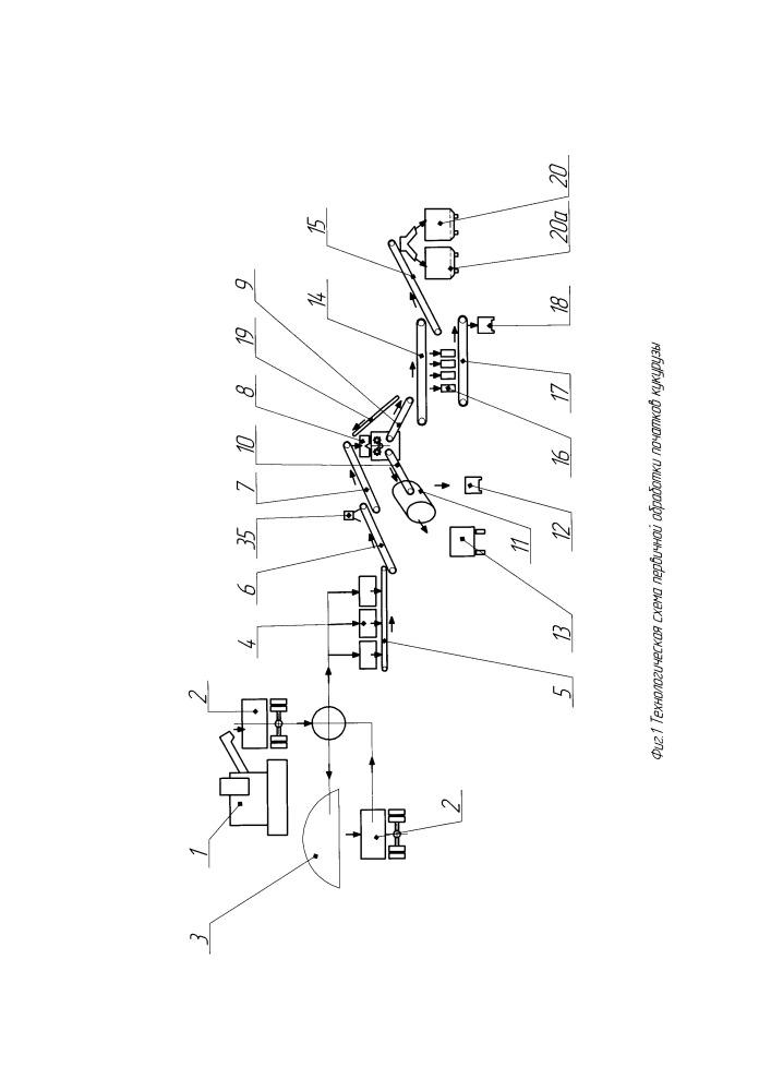 Базовый мини-комплекс модульного типа по приёму, доработке, сушке, обмолоту початков и первичной очистке зерна кукурузы