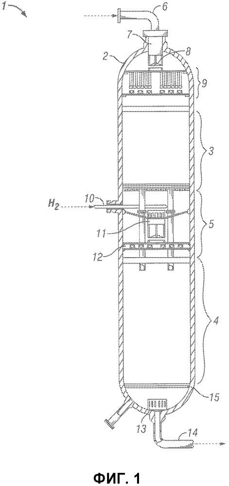 Опора для неподвижного слоя катализатора в реакторе гидроочистки