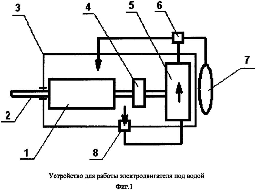 Способ работы электродвигателя под водой