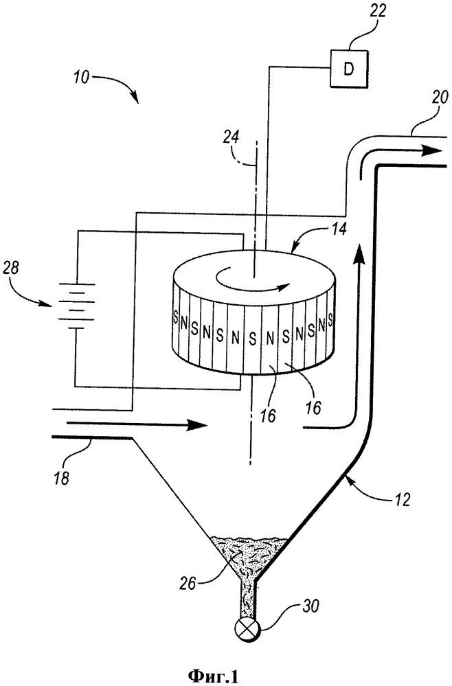 Система для разделения частиц