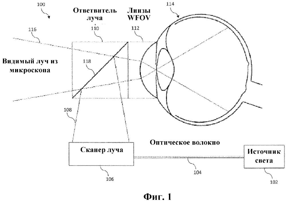 Хирургическая система визуализации oct широкого поля обзора без использования микроскопа