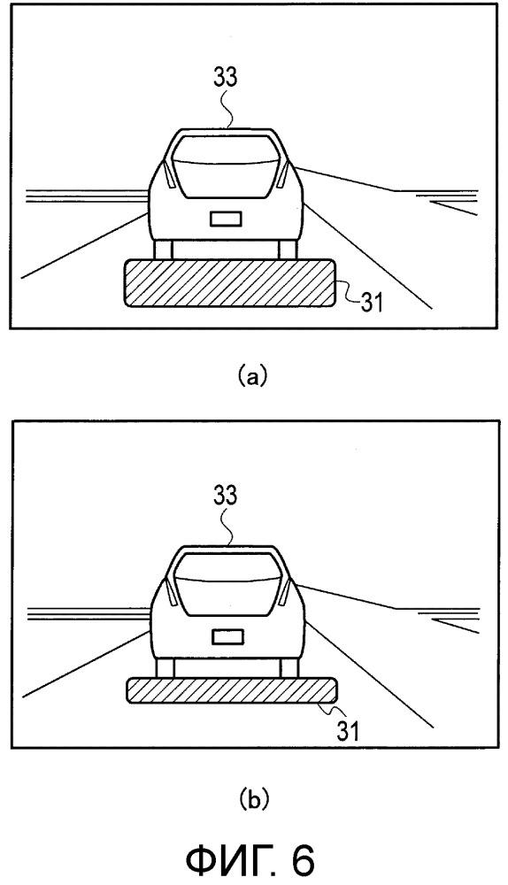Устройство и способ отображения транспортного средства