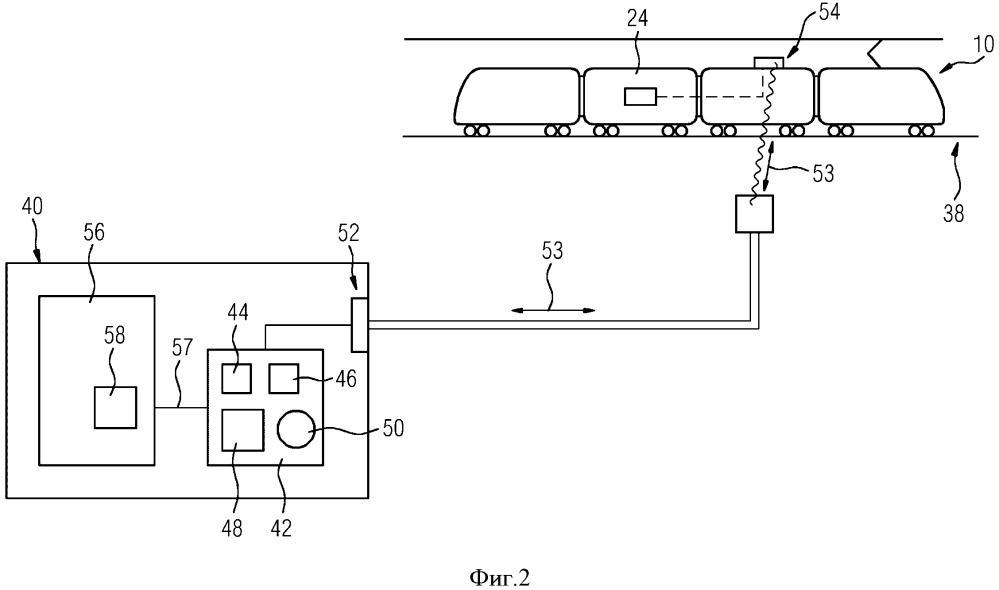Способ и устройство для осуществления процесса тестирования рельсового транспортного средства