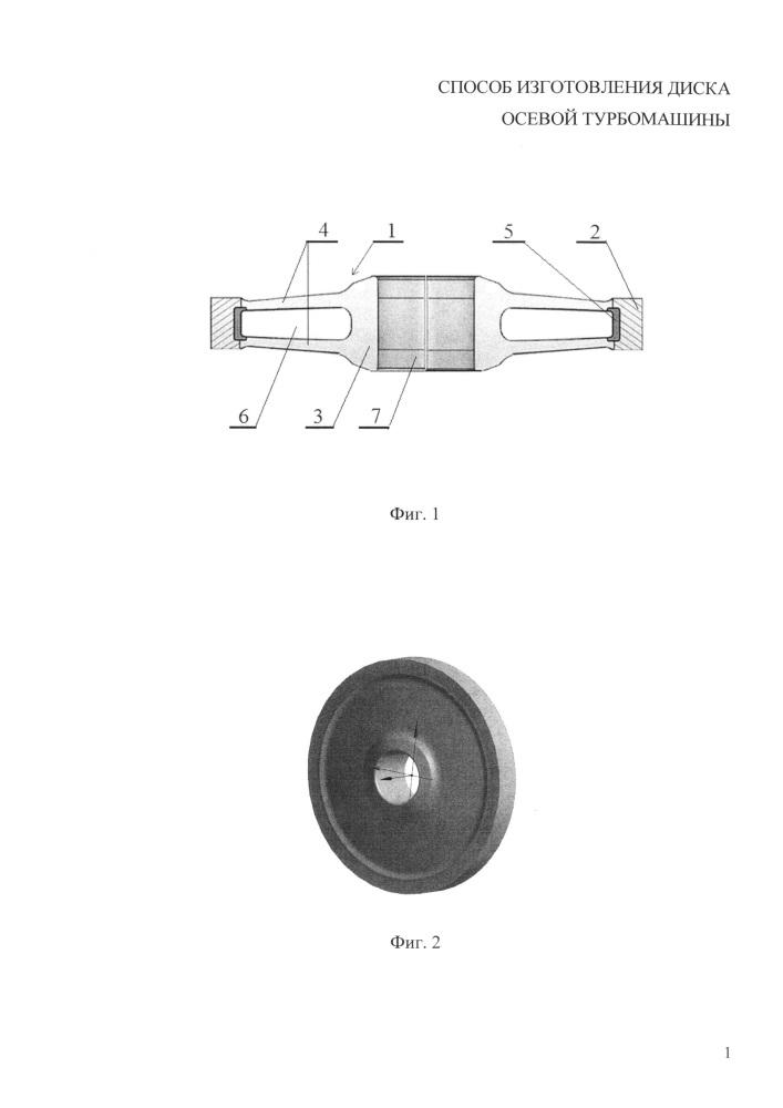 Способ изготовления диска осевой турбомашины