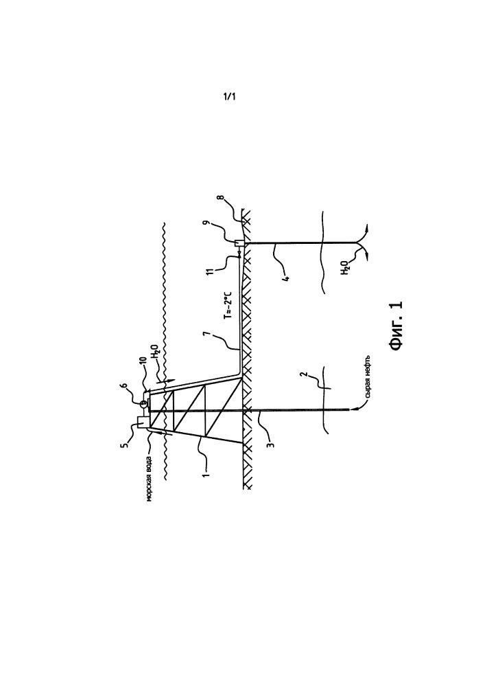 Способ и система для предотвращения замерзания воды с низкой соленостью в морском подводящем трубопроводе для нагнетания воды с низкой соленостью