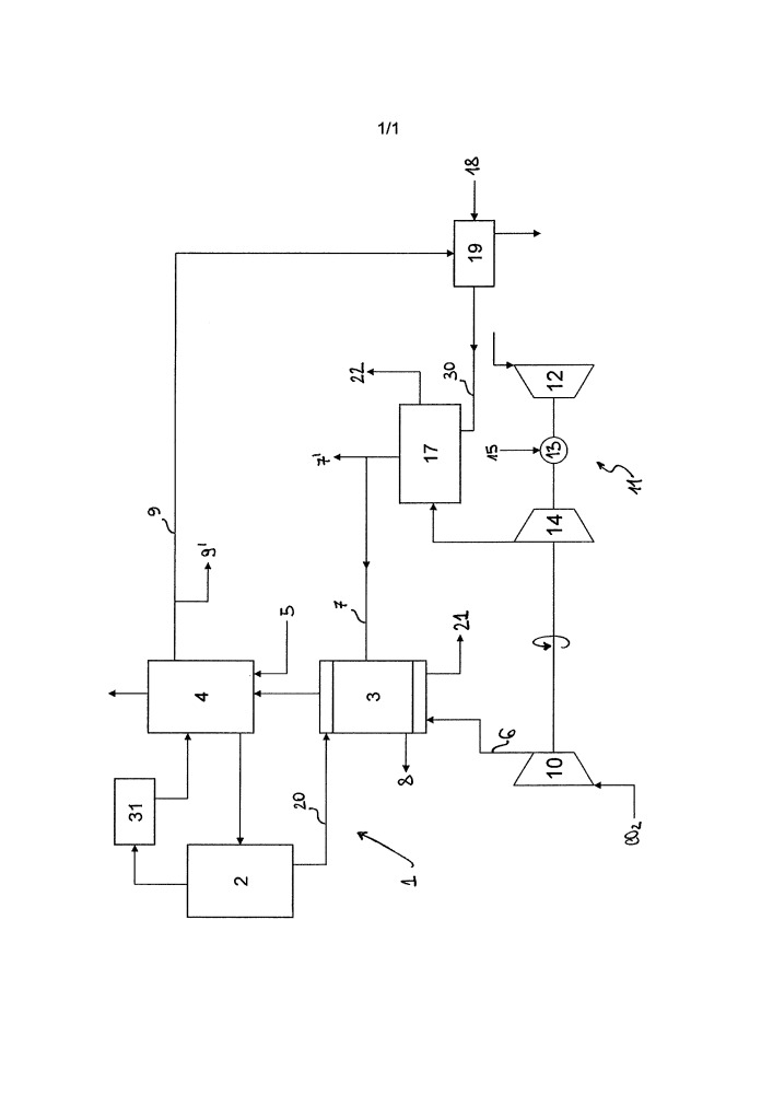 Установка для синтеза мочевины
