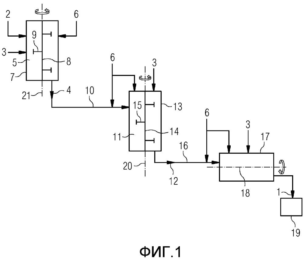 Способ и устройство для изготовления гранулята