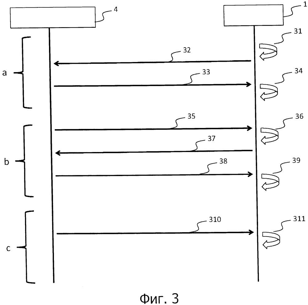 Способ загрузки данных в центральный модуль в системе получения сейсмических данных