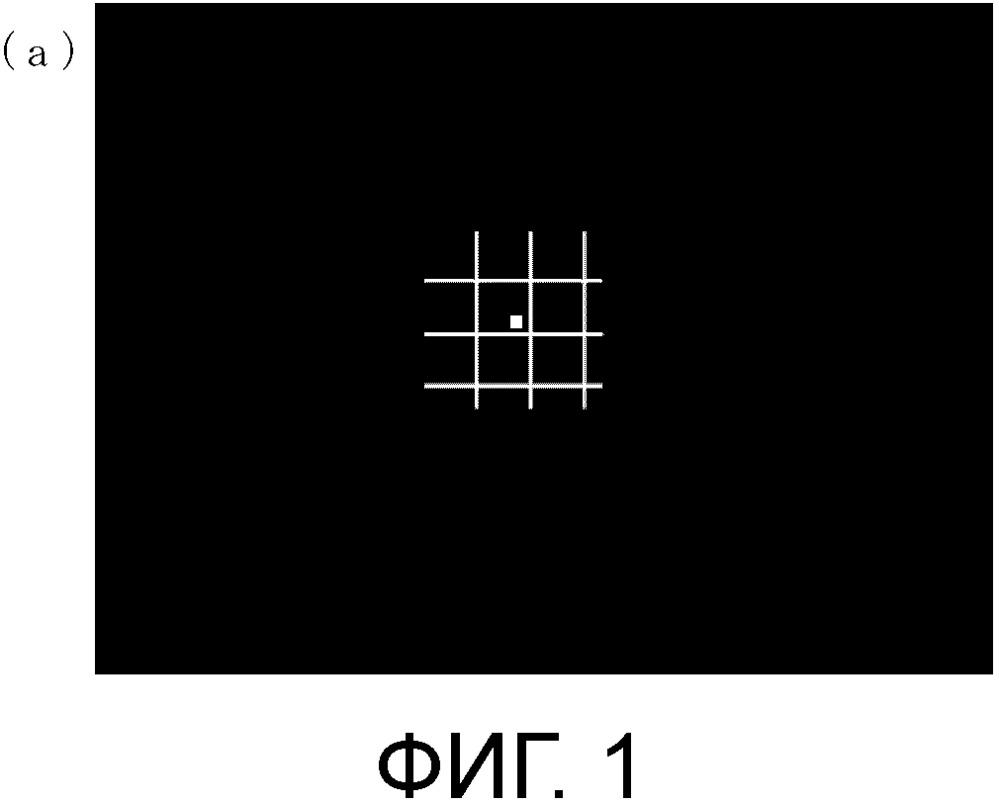 Способ оценки для оценки очковой линзы, способ проектирования для проектирования очковой линзы с применением способа оценки и способ вычисления для вычисления характеристик визуального восприятия субъекта при просмотре объекта сквозь линзу