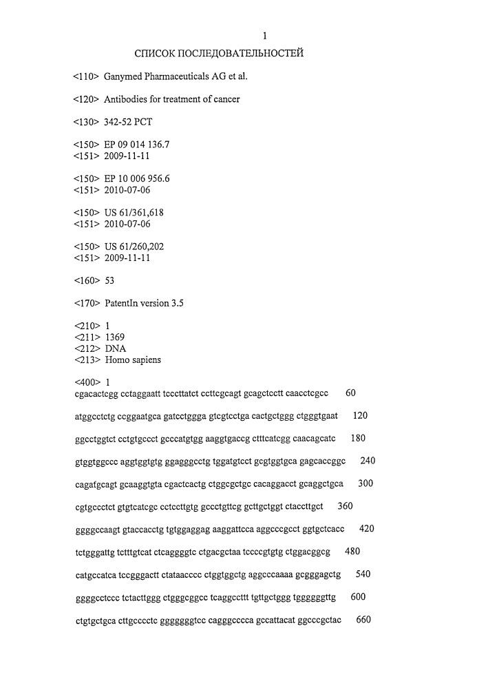 Антитела, специфичные к клаудину 6 (cldn6)