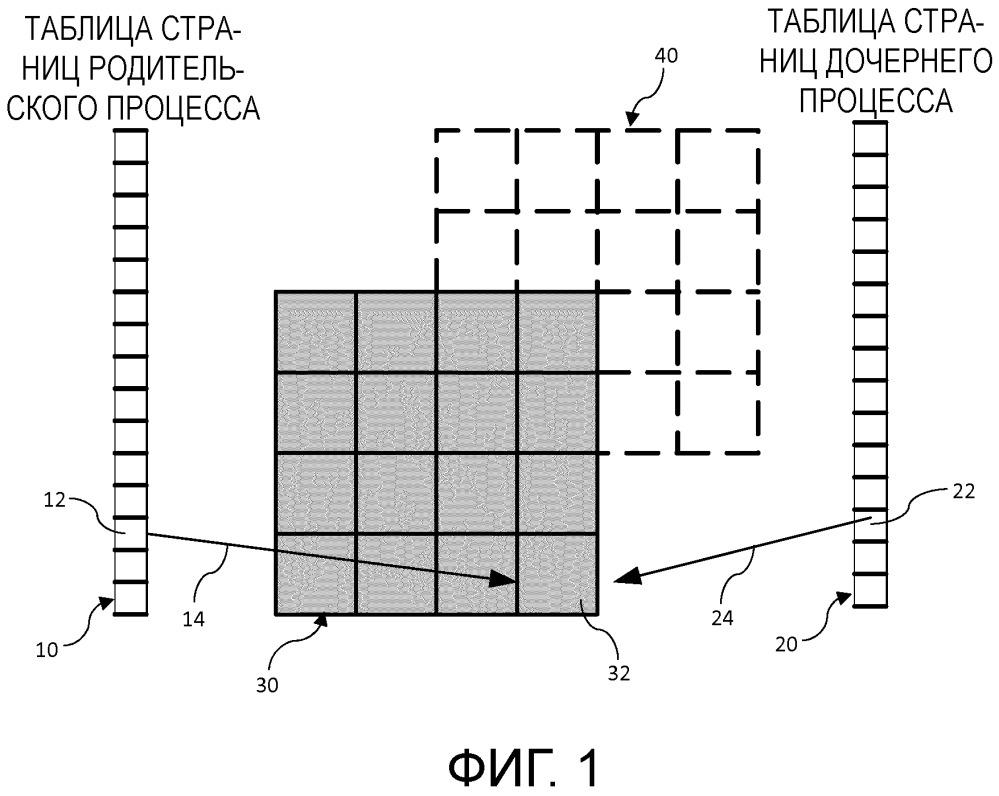 Система и способ для создания выборочных моментальных снимков базы данных