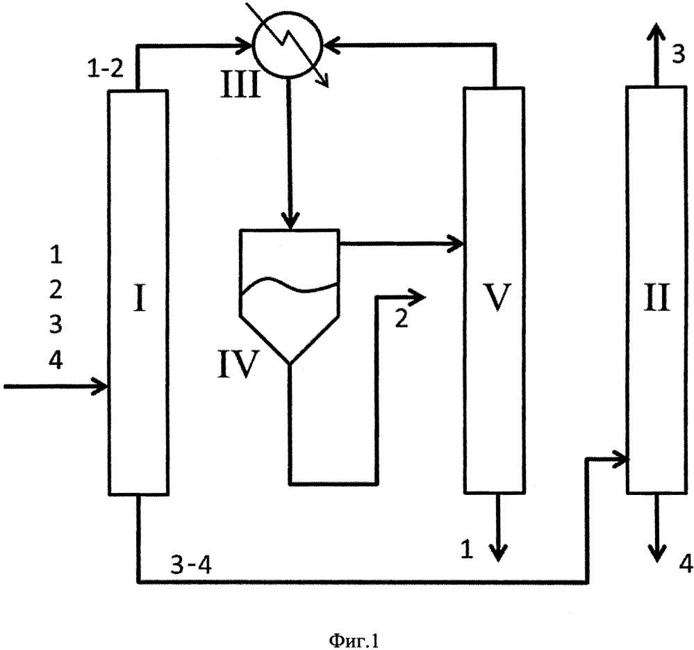 Способ разделения смеси циклогексен-вода-циклогексанон-дмсо