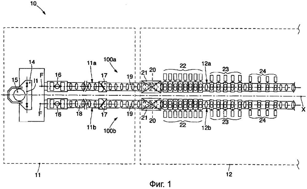 Сталеплавильная установка с множественными комбинированными прокатными линиями и соответствующий способ производства