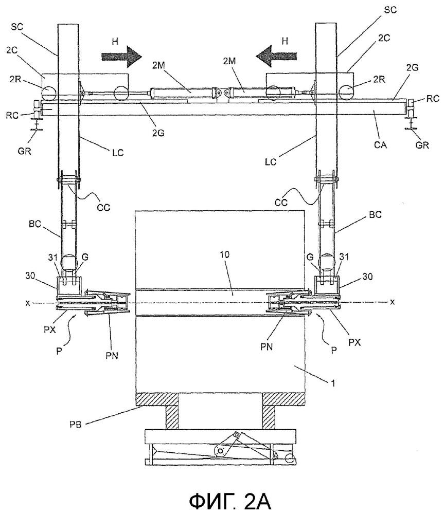 Устройство для манипулирования материнскими рулонами на установках для конвертинга бумаги