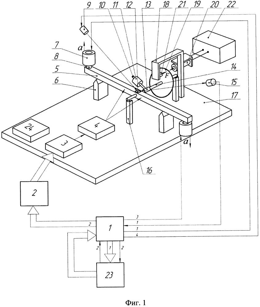 Автоматизированный измеритель момента спиральных пружин