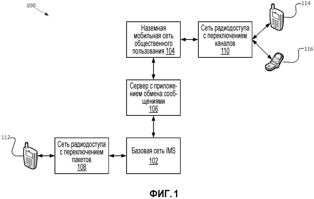 Способ и система информирования о местоположении сообщения в сети связи