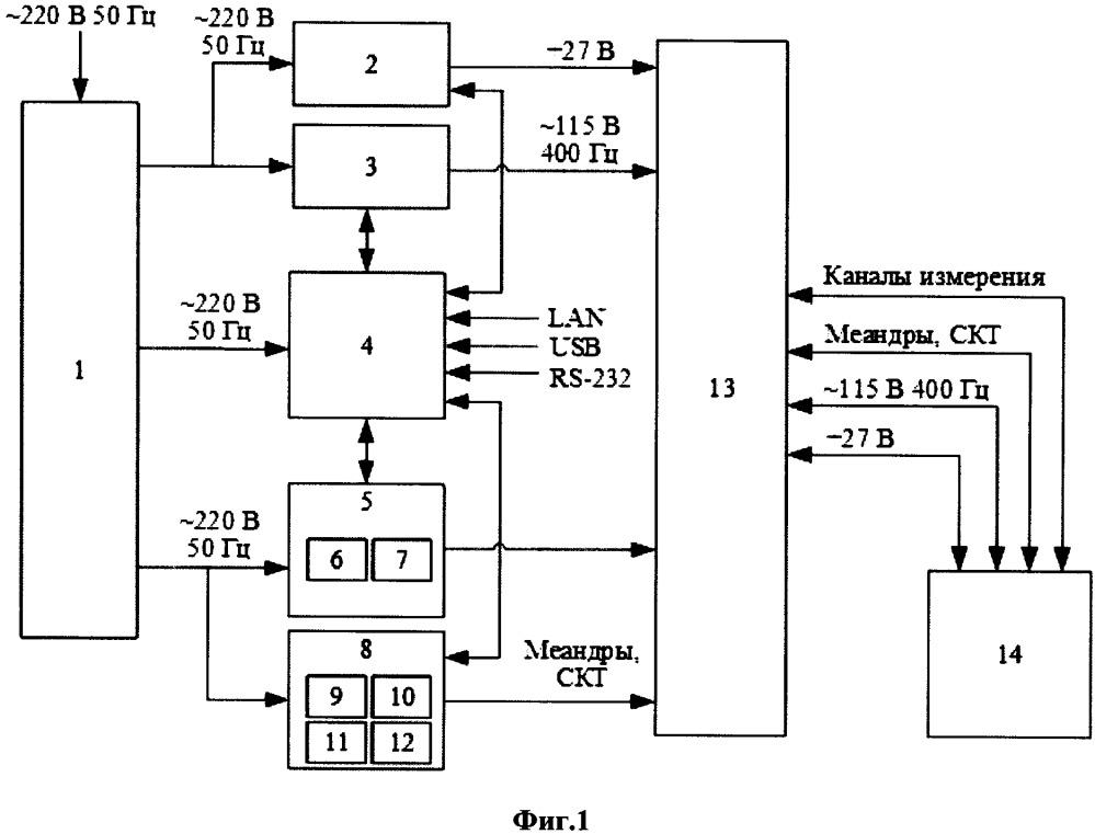 Контрольно-проверочный комплекс для проверки доплеровских измерителей скорости и сноса