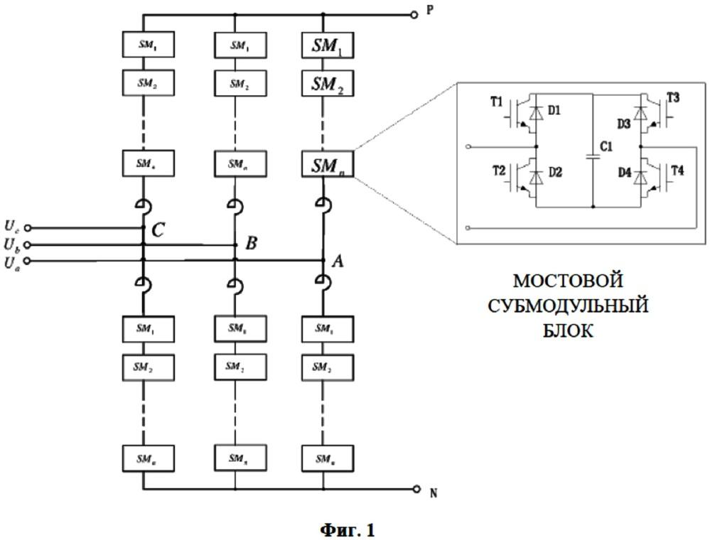 Способ модуляции сигнала управления модульного многоуровневого преобразователя и способ изоляции повреждения