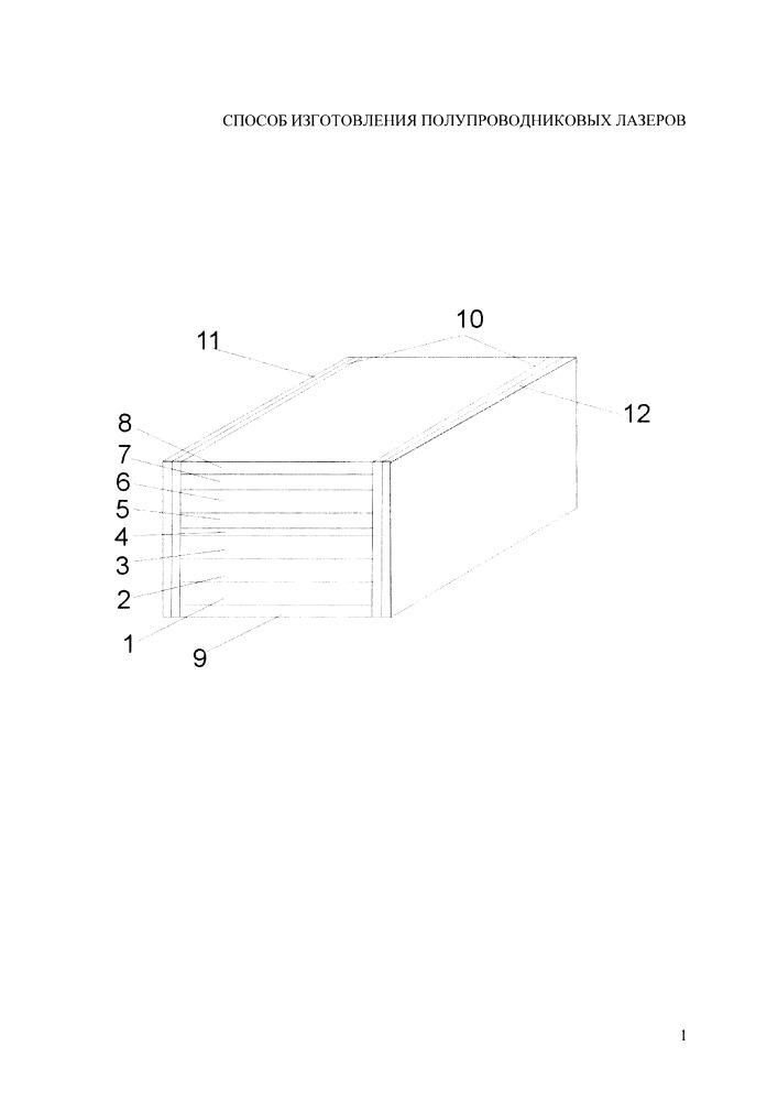 Способ изготовления полупроводниковых лазеров