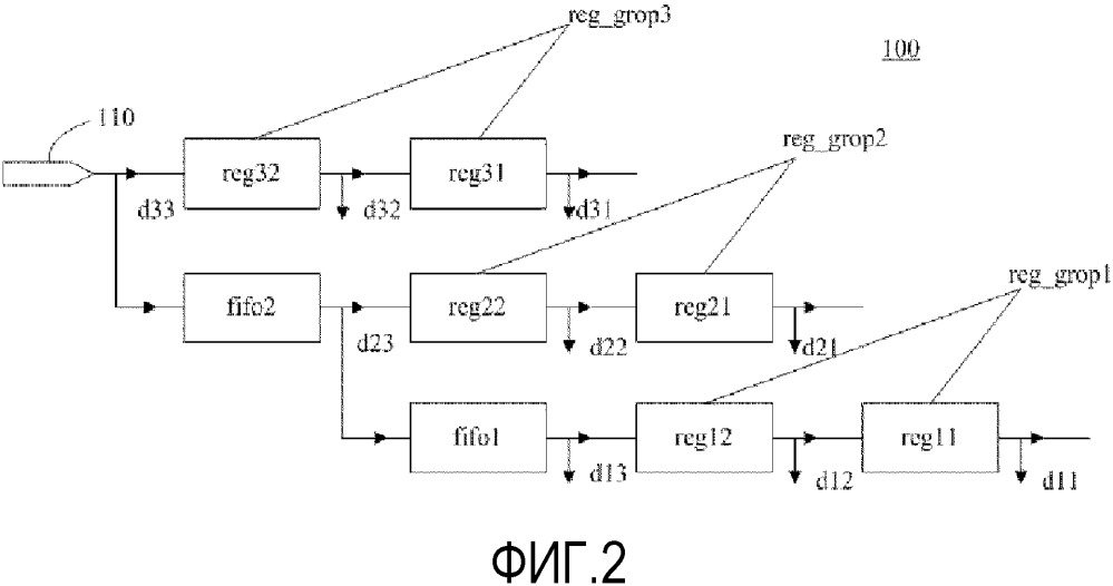 Модуль и способ сбора данных, блок обработки данных, возбудитель и устройство отображения