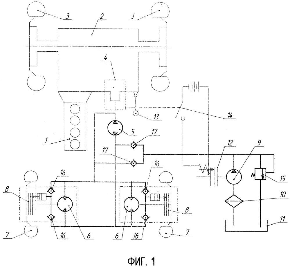 Гидрообъемный привод передних колес трактора