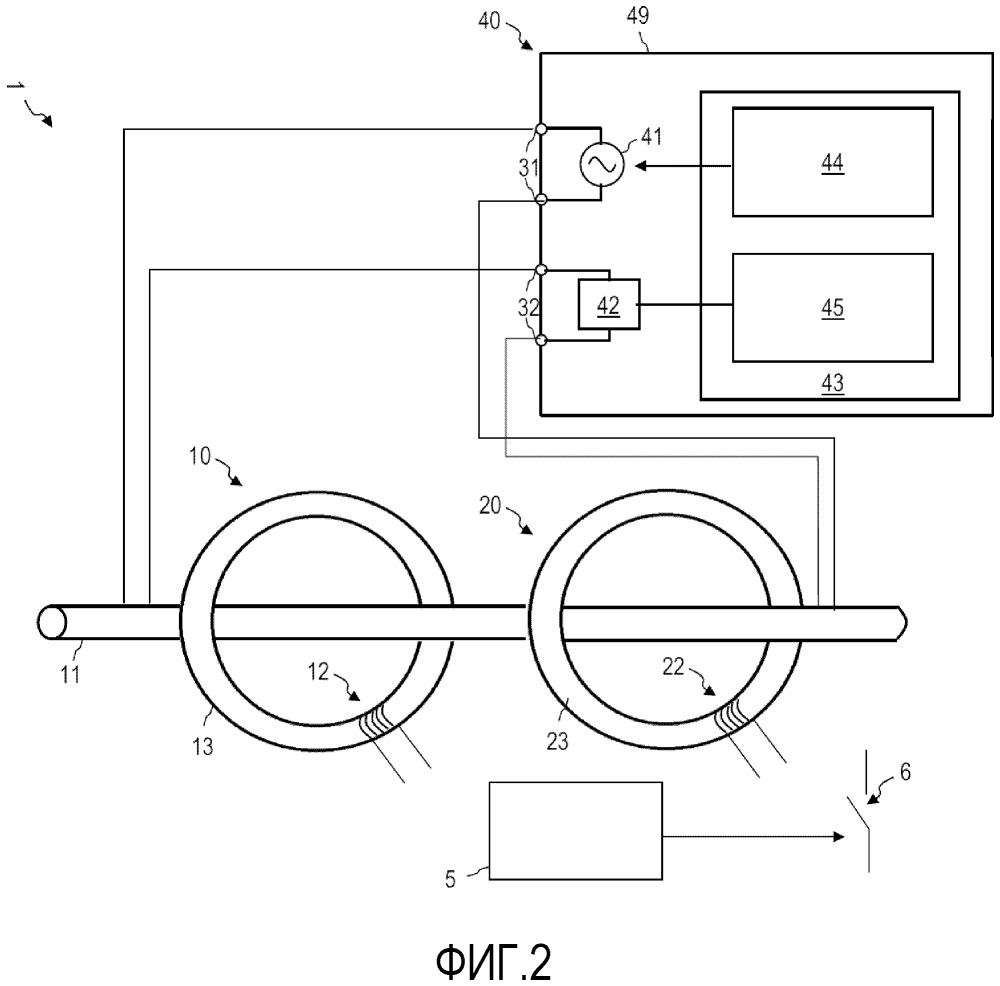 Устройство размагничивания и способ размагничивания сердечника трансформатора