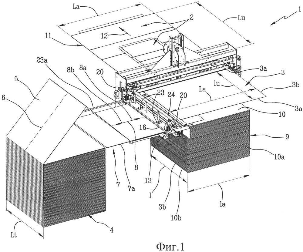 Способ и машина для изготовления заготовок для коробок в соответствии с размером