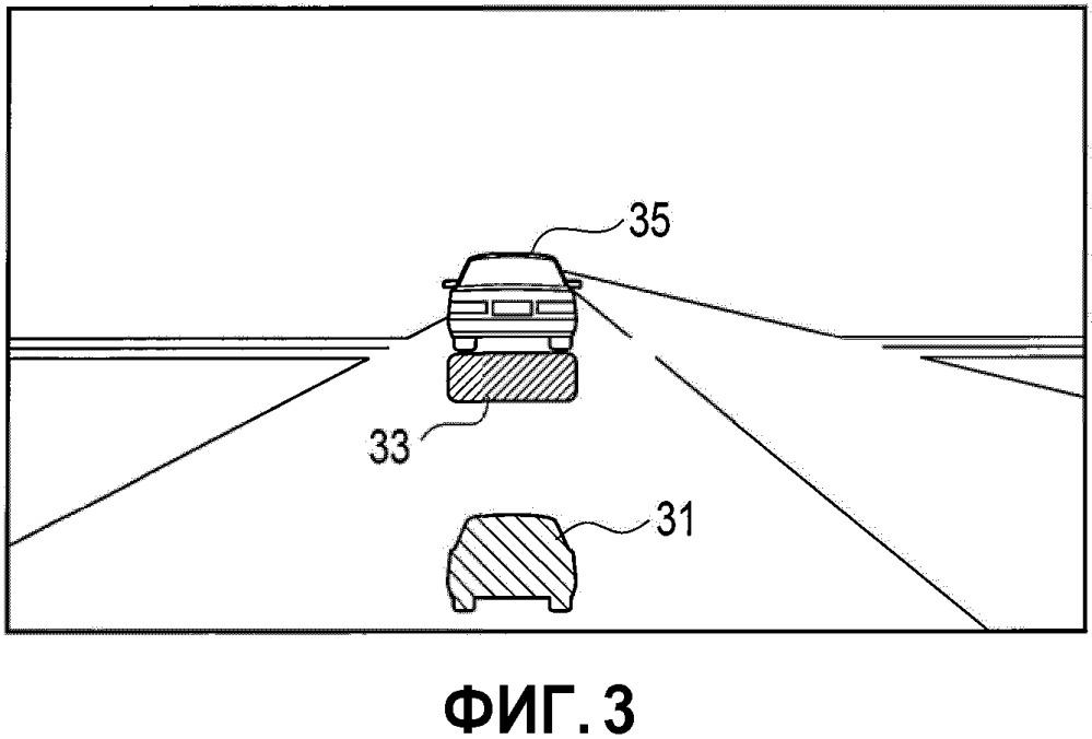 Устройство отображения транспортного средства и способ отображения транспортного средства