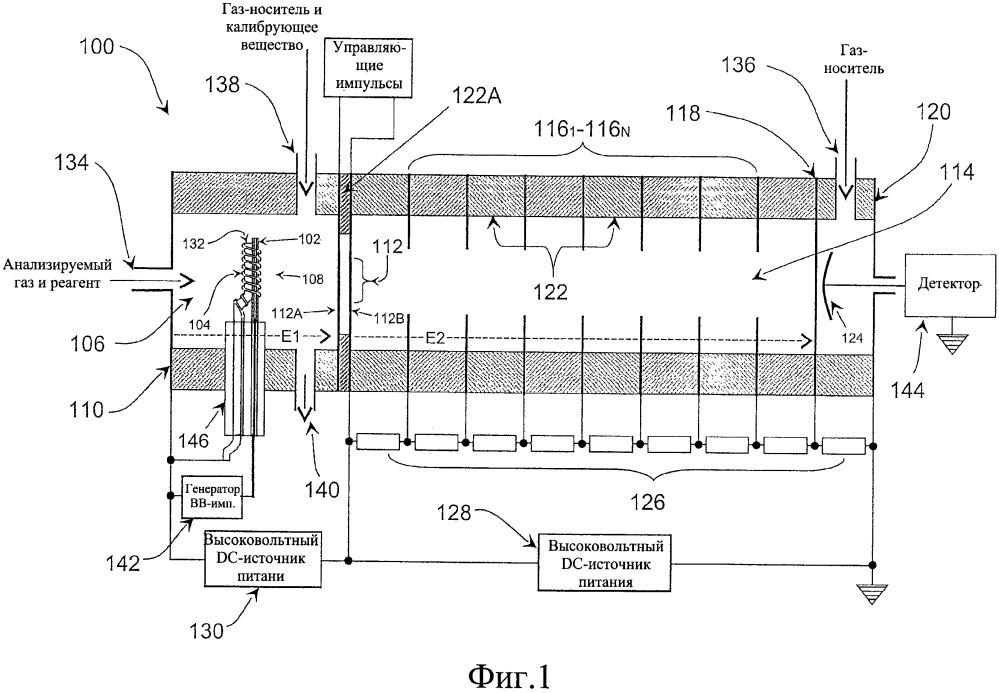 Источник ионизации на основе диэлектрического барьерного разряда для спектрометрии