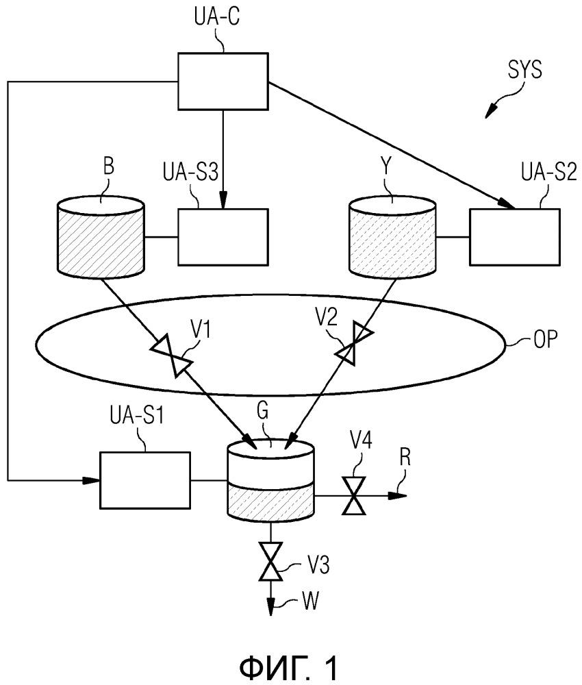 Способ и устройство для реализации концепции транзакций в opc ua посредством механизма таймаута