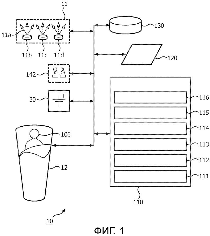 Определение температуры одеяла для фототерапии
