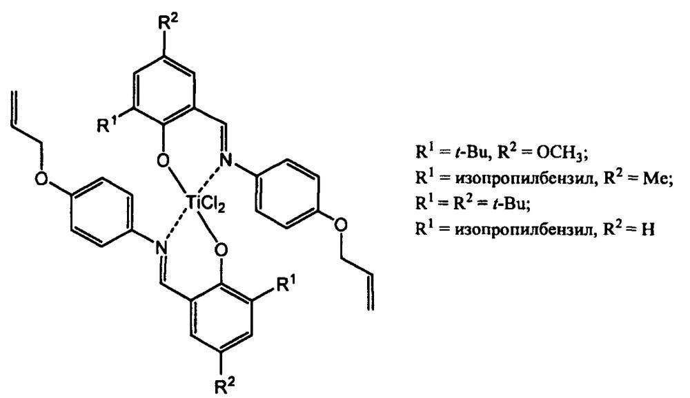Компонент катализатора для полимеризации этилена в сверхвысокомолекулярный полиэтилен, катализатор и способ его приготовления