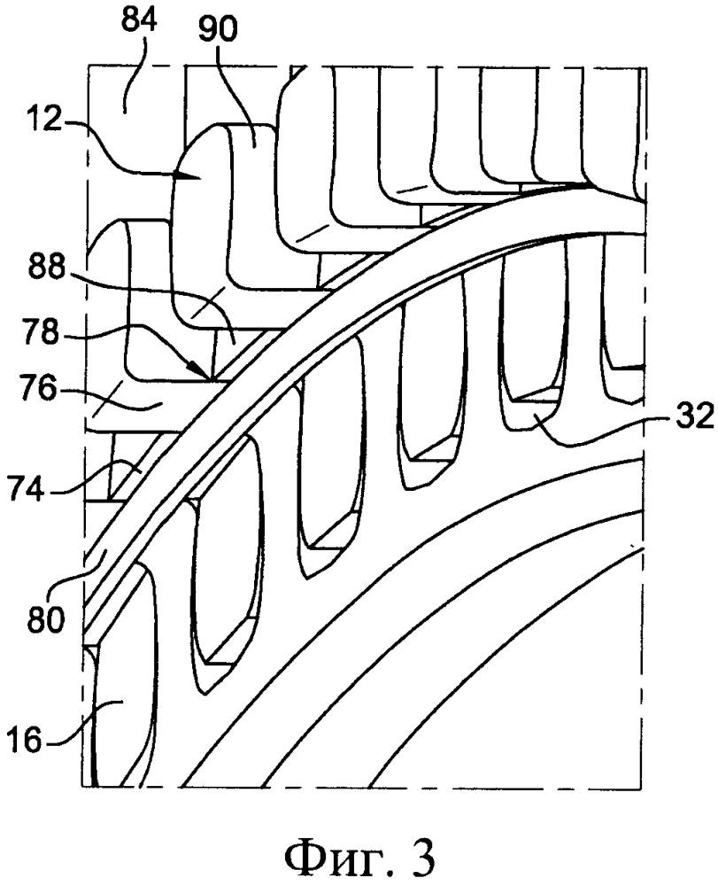 Ротационное устройство для турбомашины, турбина для турбомашины и турбомашина