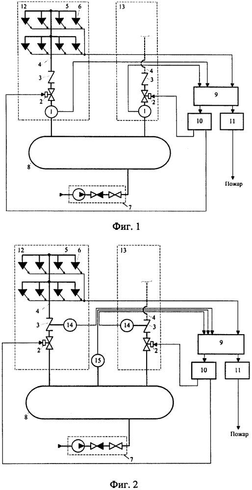 Способ отключения подачи воды в аварийный участок спринклерной установки пожаротушения (варианты) и устройство для его реализации (варианты)