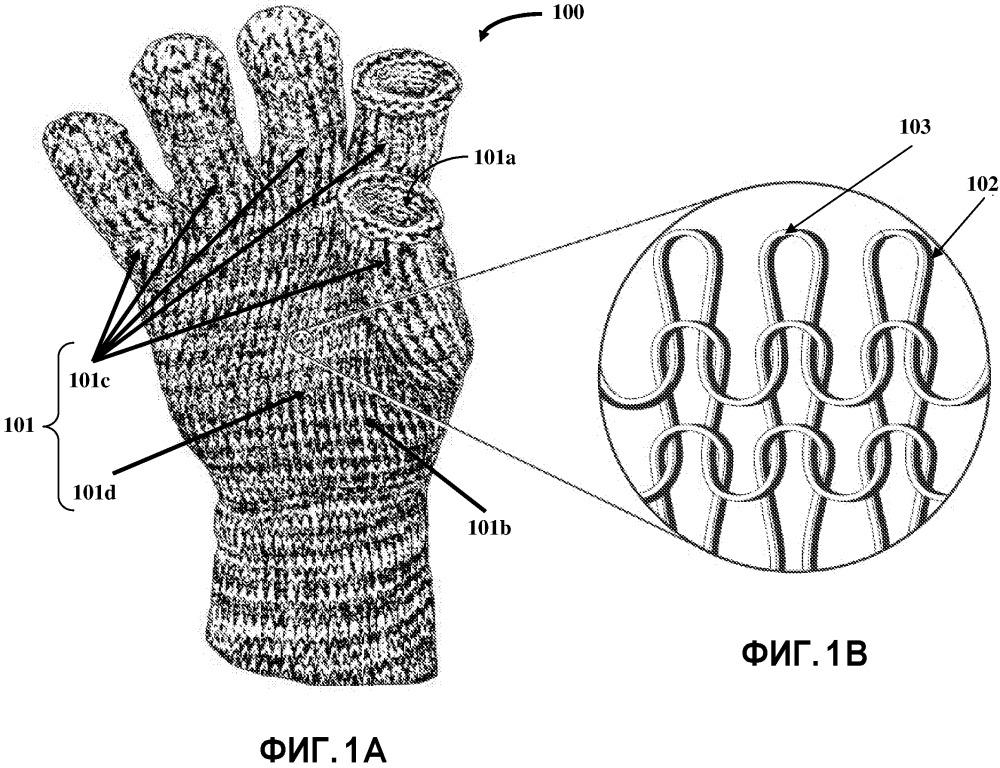 Энергоаккумулирующая терморегулирующая многоцелевая лечебная одежда