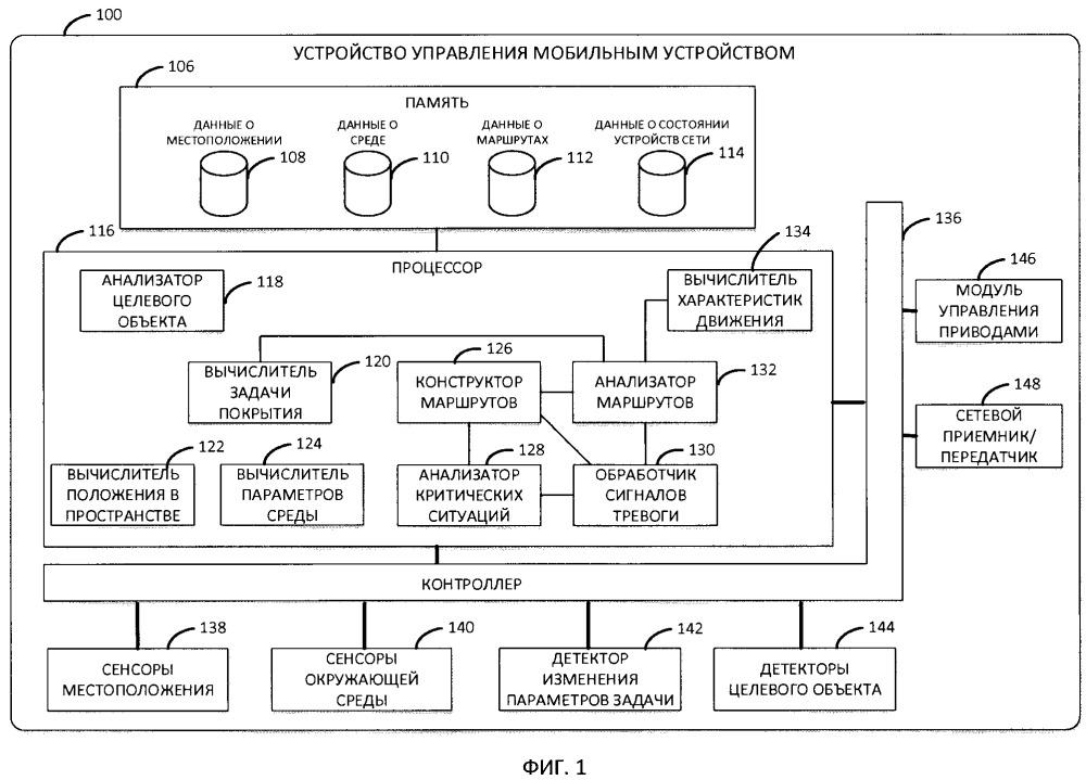 Способ и устройство для управления сетью мобильных роботизированных устройств
