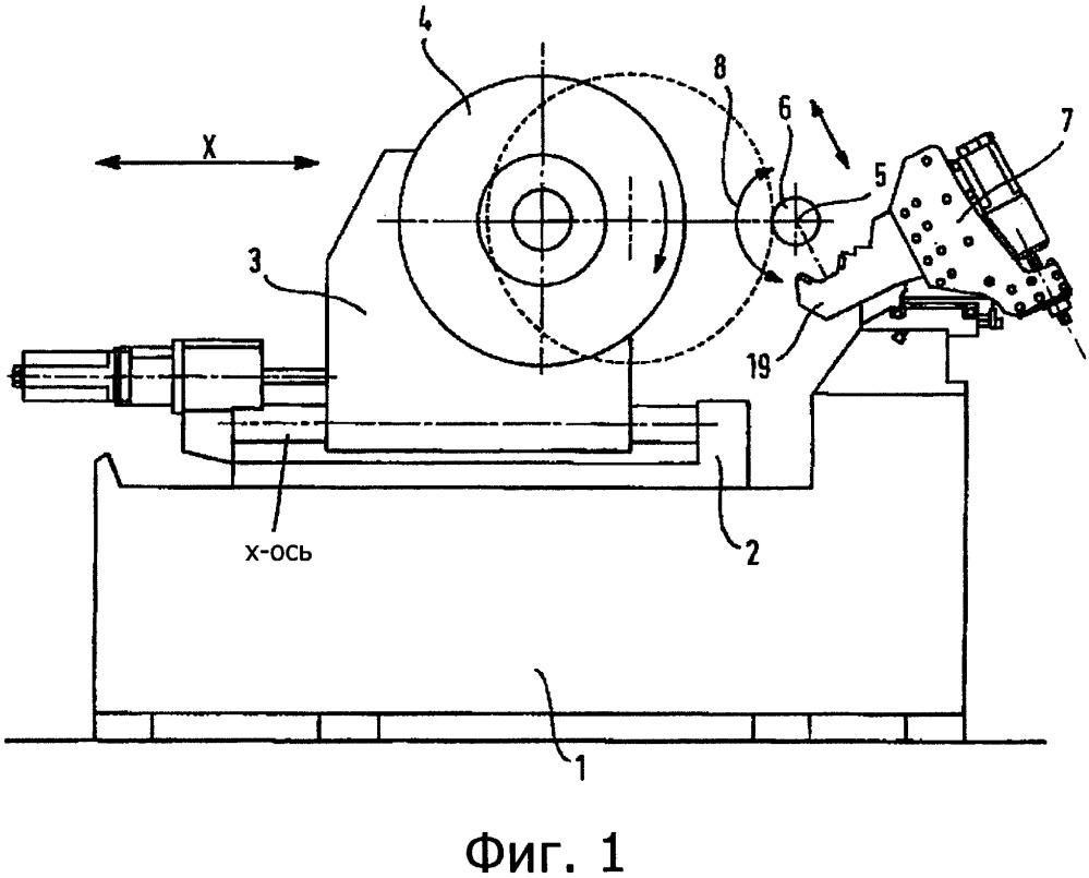 Люнет для дополнительной опоры центральных зон обрабатываемых изделий, в частности опорных участков коленчатых валов, а также шлифовальный станок с люнетом