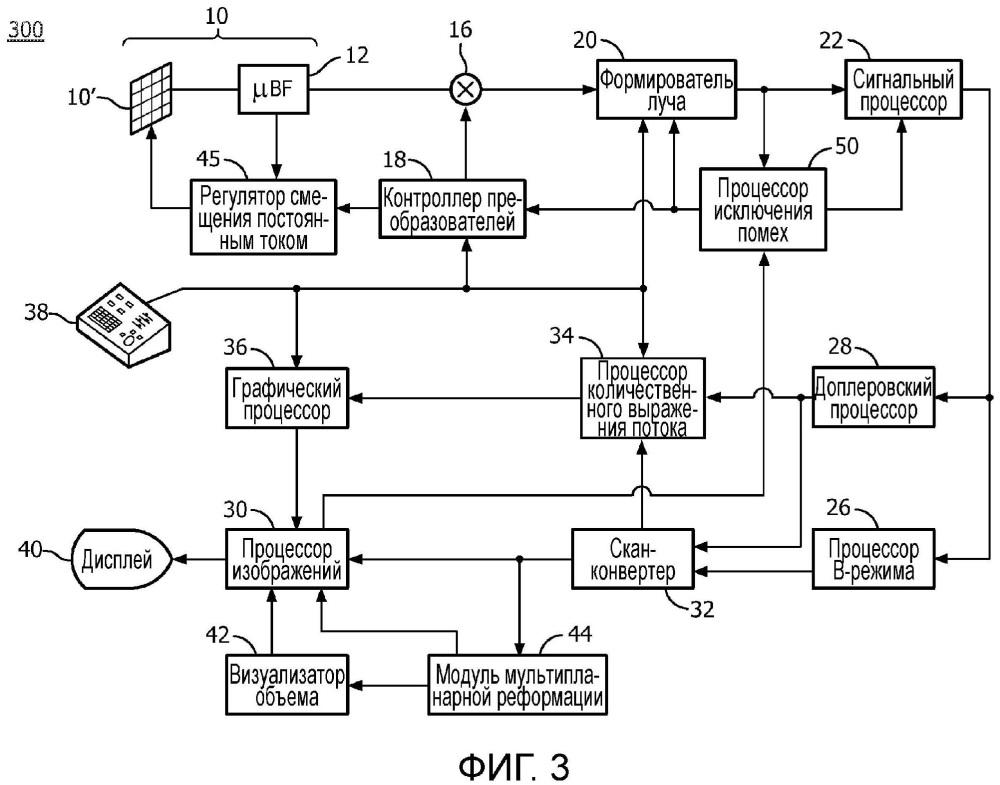Система и способ акустической визуализации с помощью когерентного объединения с использованием межреберных пространств
