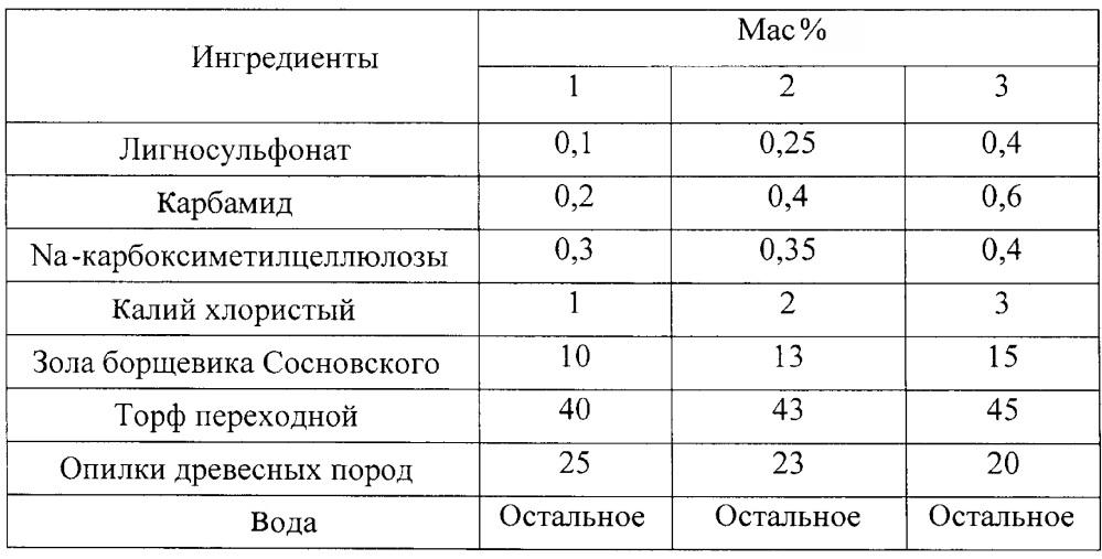 Полимерсодержащий состав покрытия