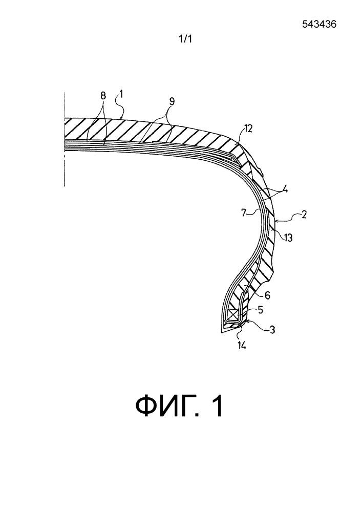 Каучуковая композиция для протектора шины