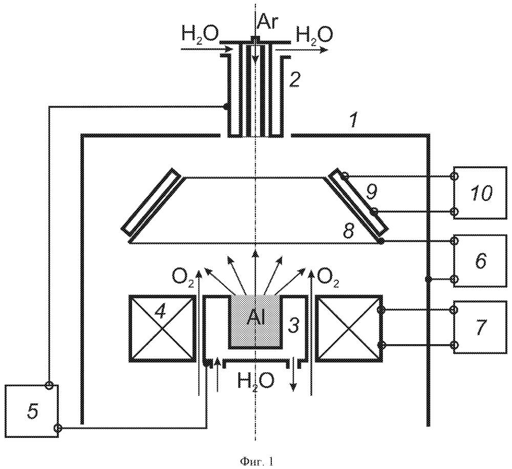 Способ вакуумного ионно-плазменного низкотемпературного осаждения нанокристаллического покрытия из оксида алюминия