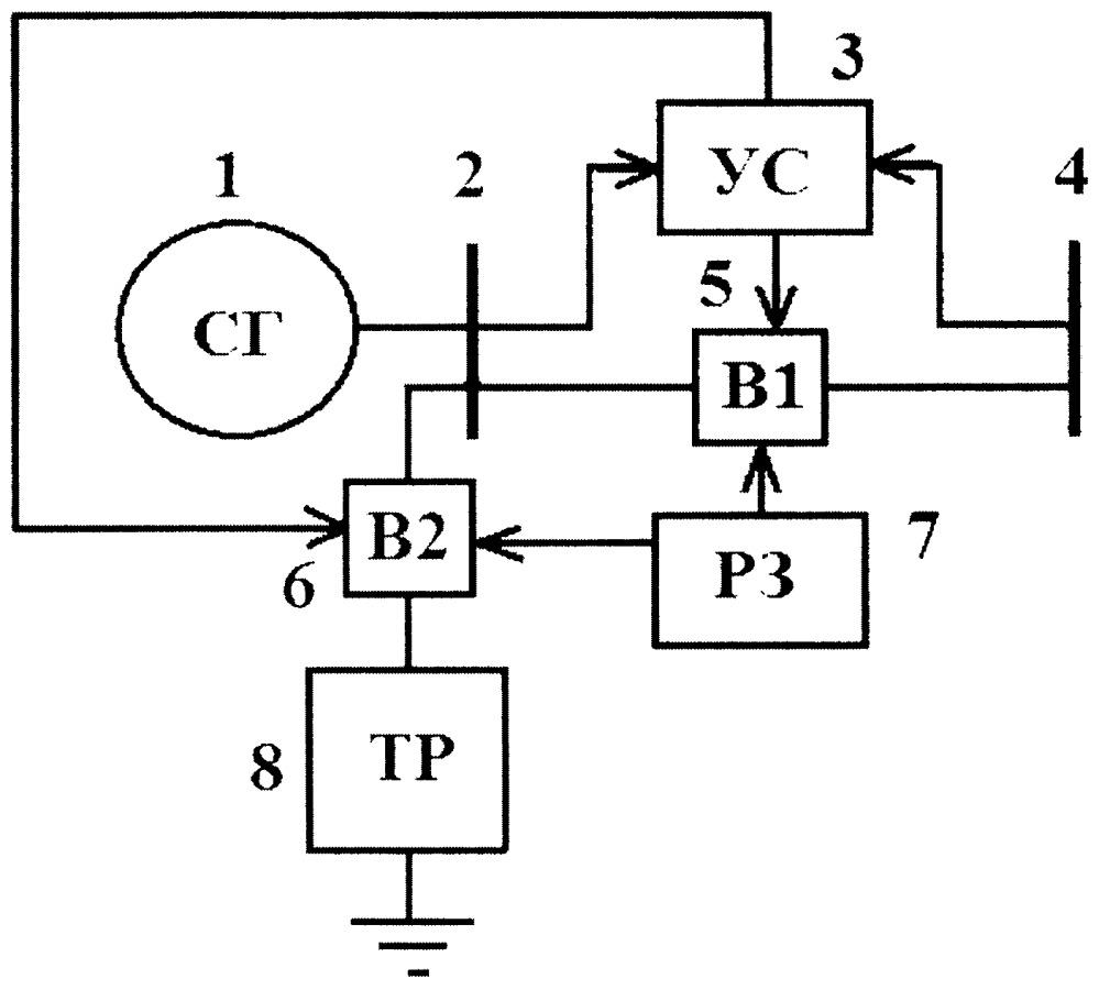 Способ электрического торможения синхронного генератора