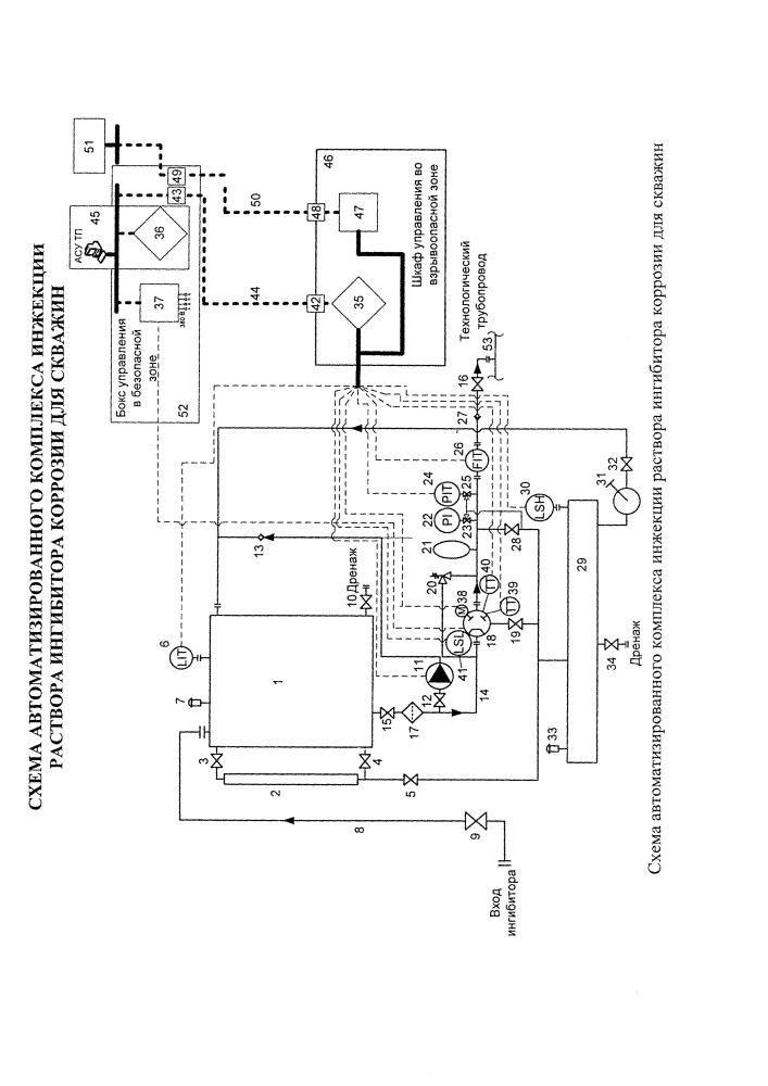 Автоматизированный комплекс инжекции раствора ингибитора коррозии для скважин