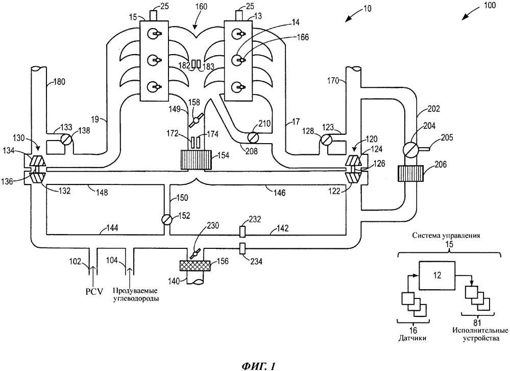 Способ (варианты) и система управления клапаном рециркуляции отработавших газов при работе двигательной системы на обедненной топливной смеси в форсированном режиме
