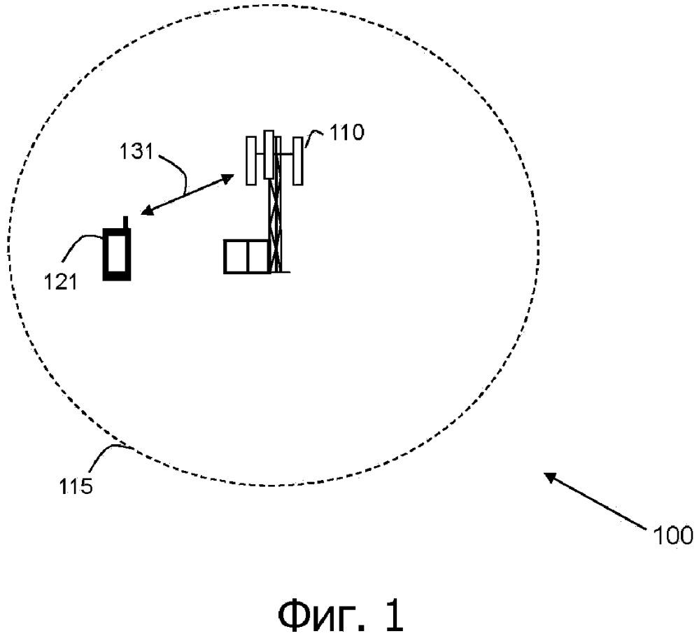 Сетевой узел, беспроводное устройство и способы, выполняемые ими для обработки информации обратной связи автоматических запросов повторения передачи (arq)