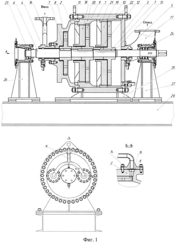 Активная паровая турбина сверхкритических параметров