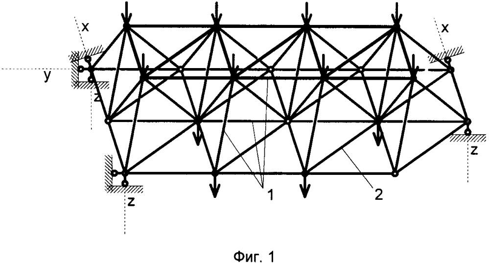 Модель для определения деформаций стержней пространственной стержневой конструкции
